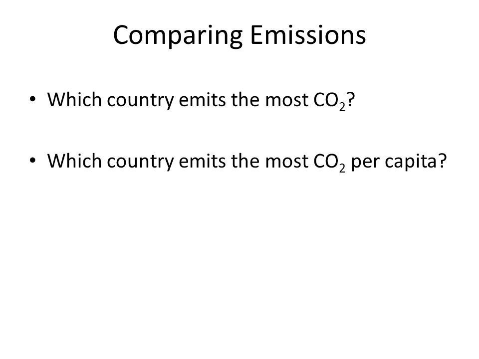 Comparing Emissions Which country emits the most CO2