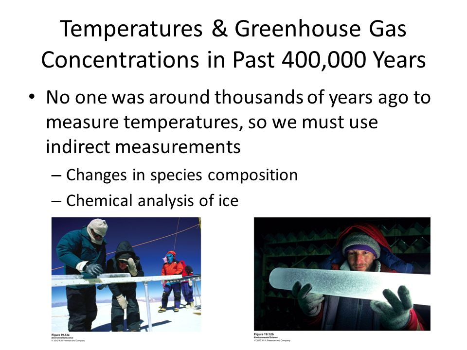 Temperatures & Greenhouse Gas Concentrations in Past 400,000 Years