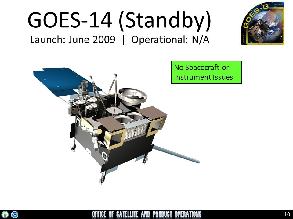 GOES-14 (Standby) Launch: June 2009 | Operational: N/A