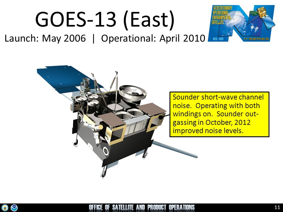 GOES-13 (East) Launch: May 2006 | Operational: April 2010
