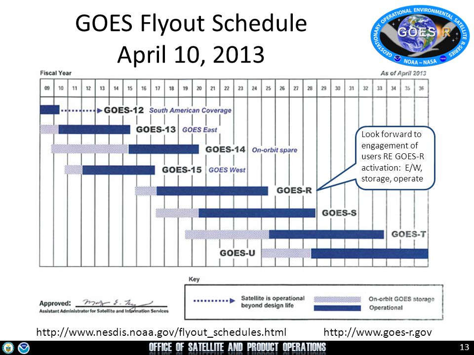 GOES Flyout Schedule April 10, 2013