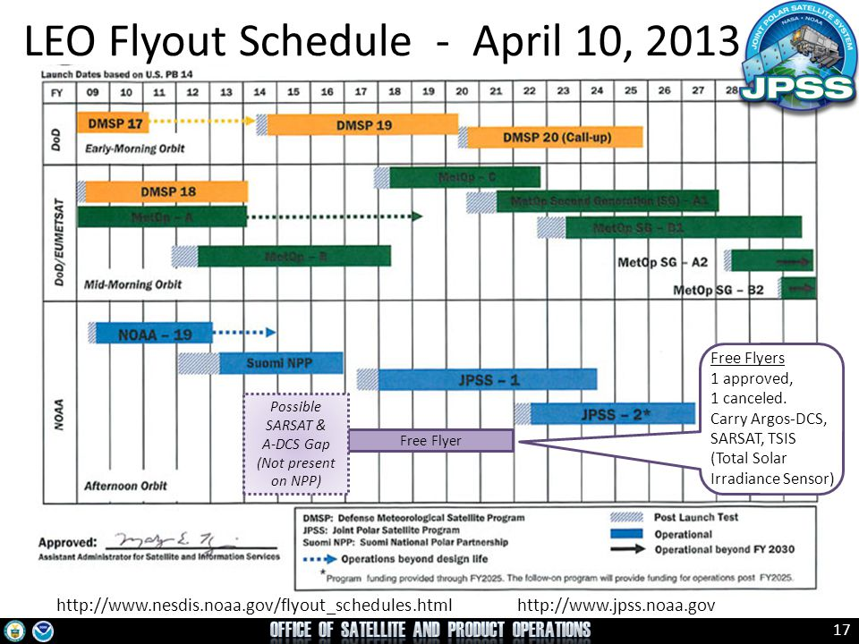LEO Flyout Schedule - April 10, 2013