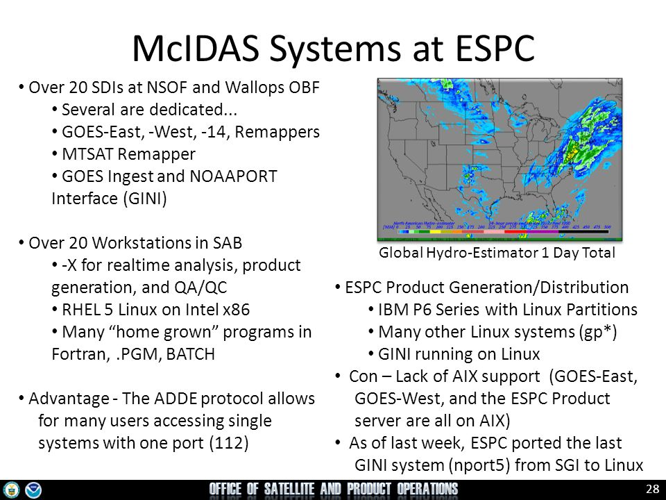 McIDAS Systems at ESPC Over 20 SDIs at NSOF and Wallops OBF