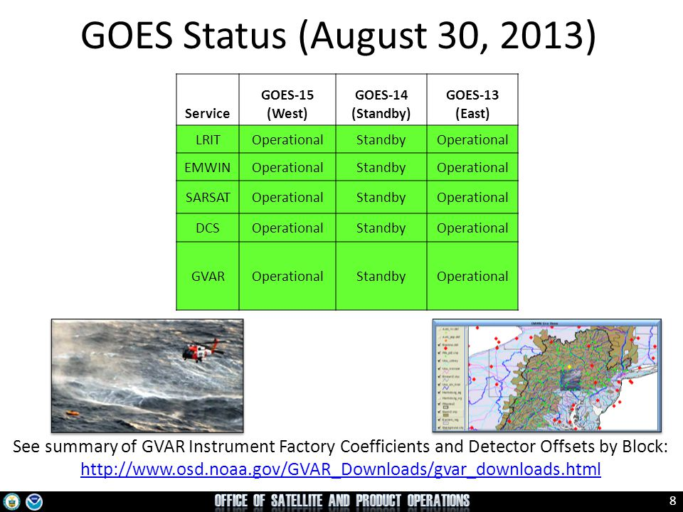 GOES Status (August 30, 2013) Service. GOES-15. (West) GOES-14. (Standby) GOES-13. (East) LRIT.