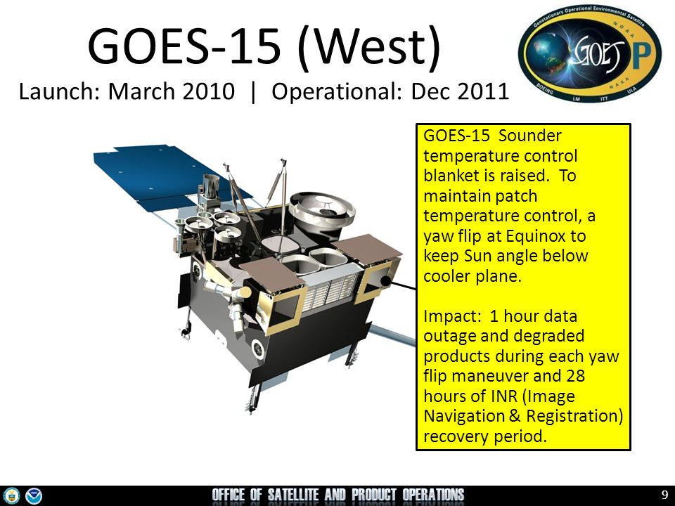 GOES-15 (West) Launch: March 2010 | Operational: Dec 2011