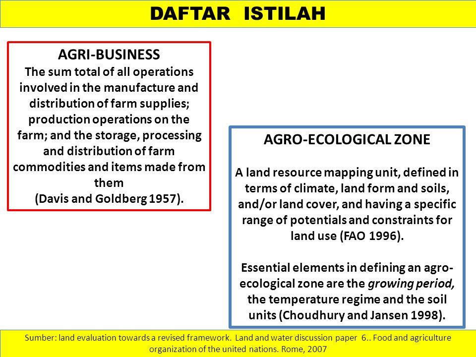 DAFTAR ISTILAH AGRI-BUSINESS AGRO-ECOLOGICAL ZONE