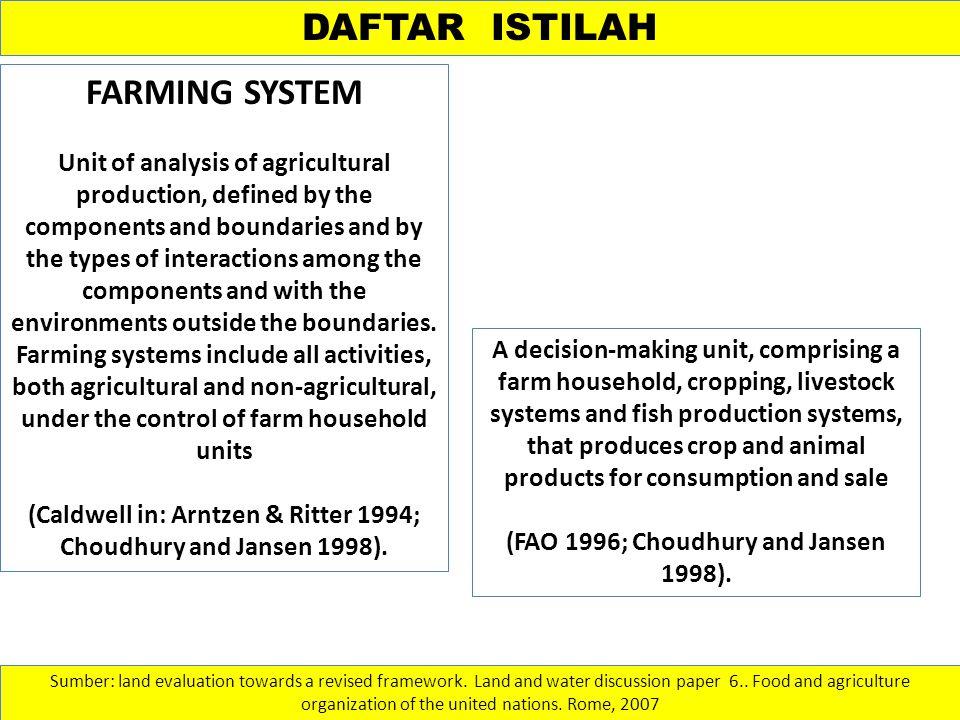 DAFTAR ISTILAH FARMING SYSTEM