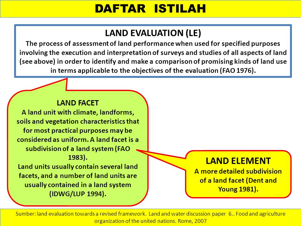 DAFTAR ISTILAH LAND EVALUATION (LE) LAND ELEMENT LAND FACET