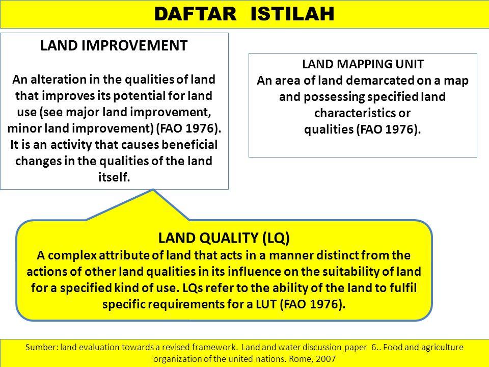 DAFTAR ISTILAH LAND IMPROVEMENT LAND QUALITY (LQ)