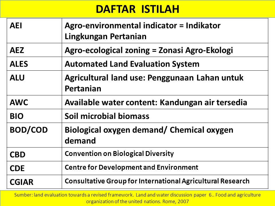 DAFTAR ISTILAH AEI. Agro-environmental indicator = Indikator Lingkungan Pertanian. AEZ. Agro-ecological zoning = Zonasi Agro-Ekologi.
