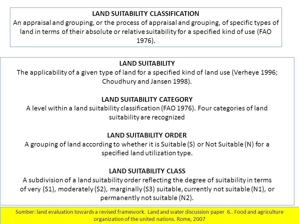 LAND SUITABILITY CLASSIFICATION