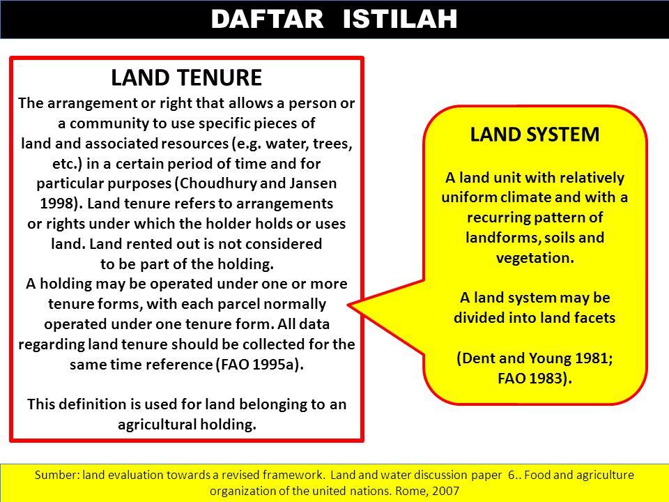DAFTAR ISTILAH LAND TENURE LAND SYSTEM