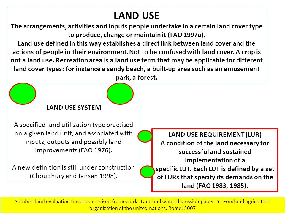 LAND USE The arrangements, activities and inputs people undertake in a certain land cover type. to produce, change or maintain it (FAO 1997a).