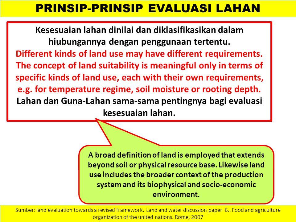 PRINSIP-PRINSIP EVALUASI LAHAN