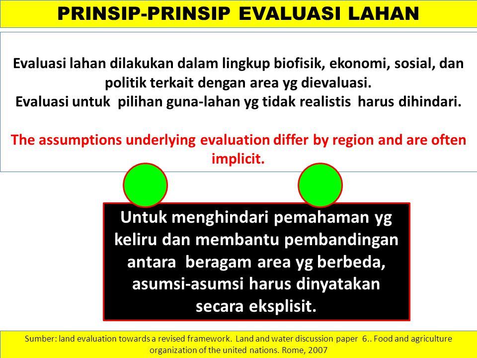 Evaluasi untuk pilihan guna-lahan yg tidak realistis harus dihindari.