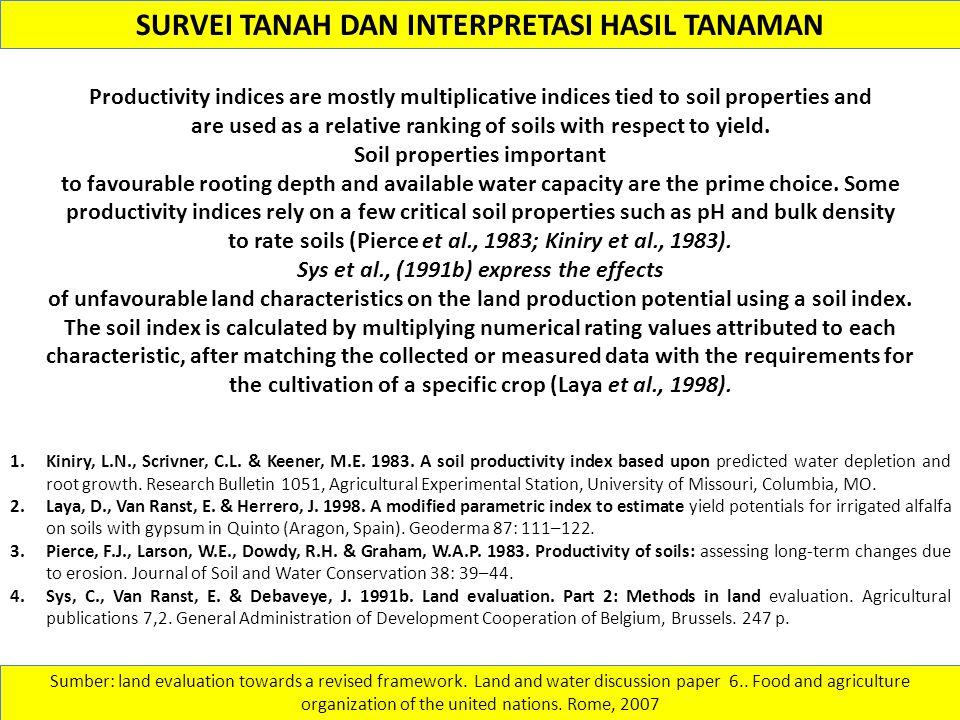 SURVEI TANAH DAN INTERPRETASI HASIL TANAMAN