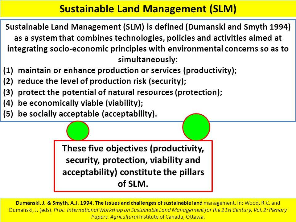 Sustainable Land Management (SLM)