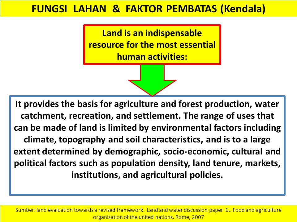 FUNGSI LAHAN & FAKTOR PEMBATAS (Kendala)
