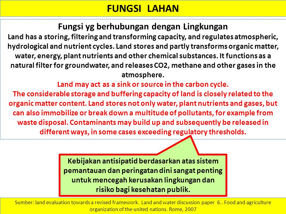 FUNGSI LAHAN Fungsi yg berhubungan dengan Lingkungan