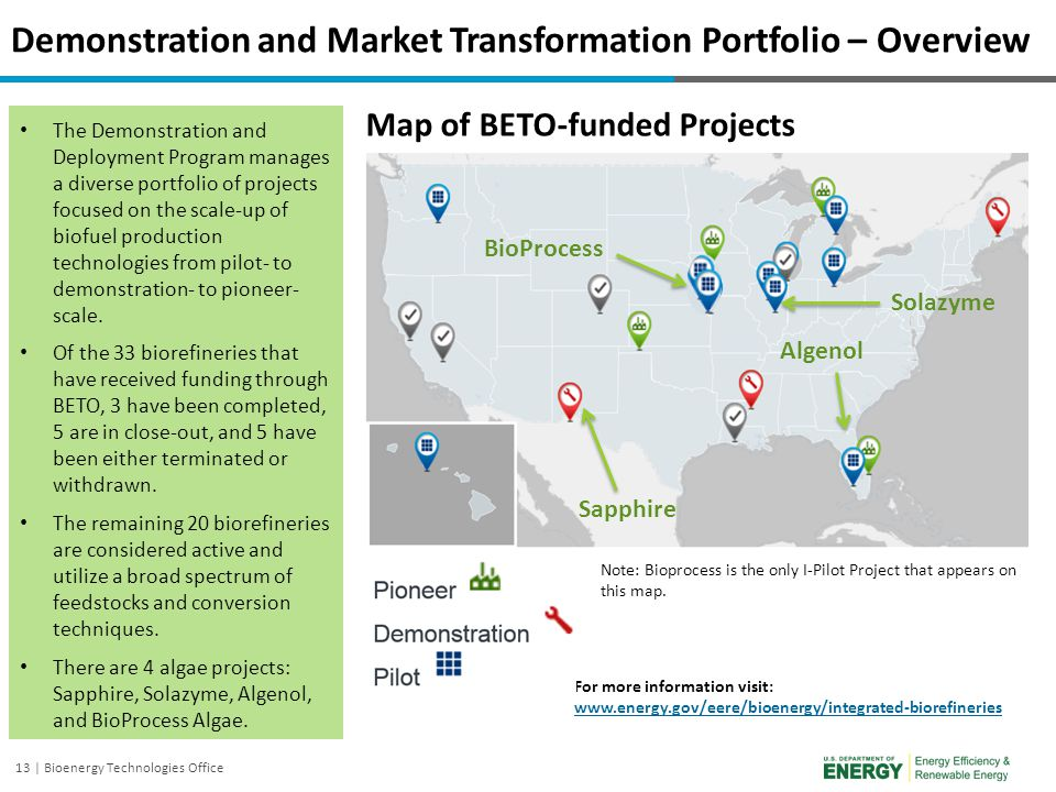 Demonstration and Market Transformation Portfolio – Overview