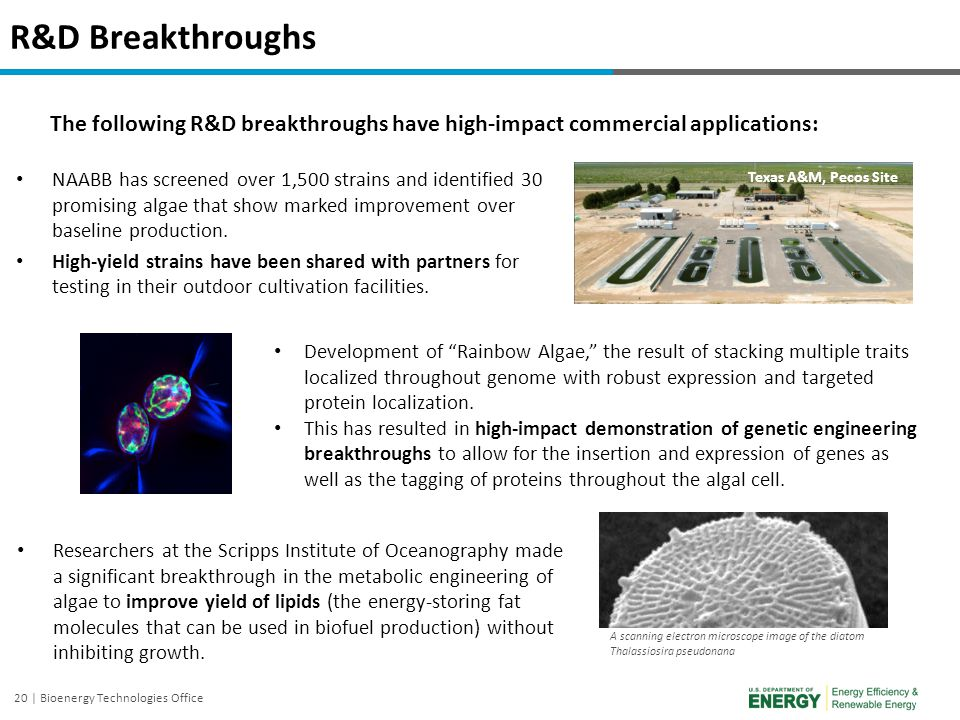 R&D Breakthroughs The following R&D breakthroughs have high-impact commercial applications: Texas A&M, Pecos Site.