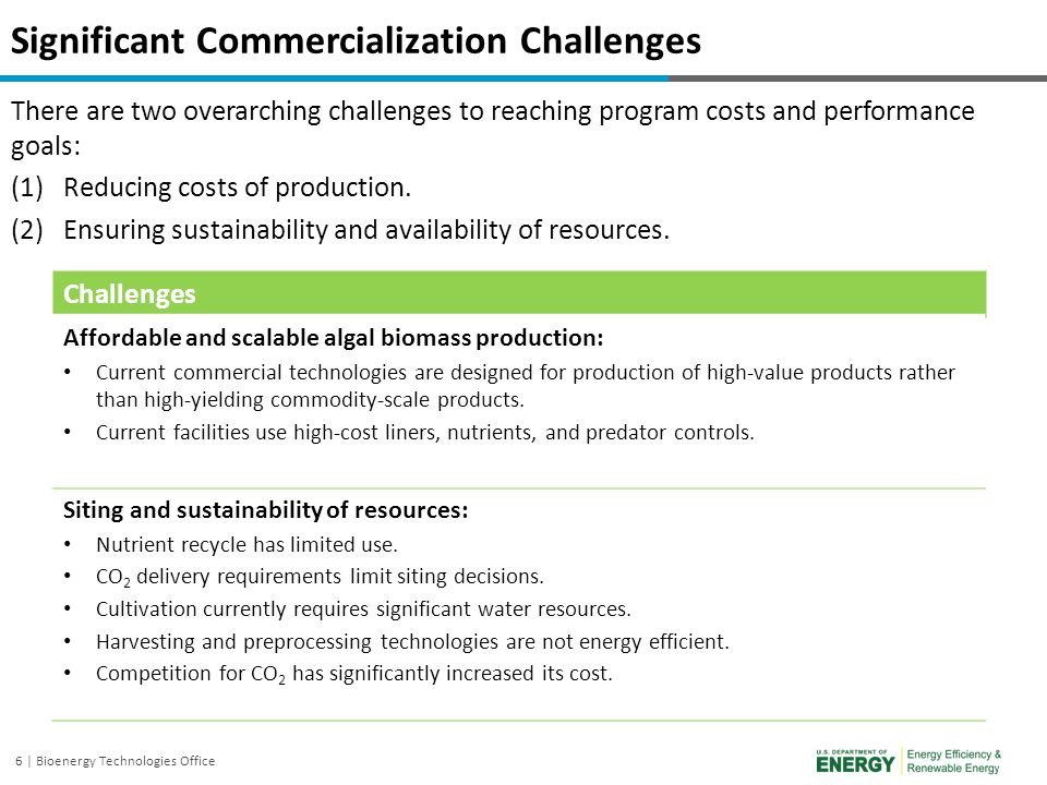 Significant Commercialization Challenges