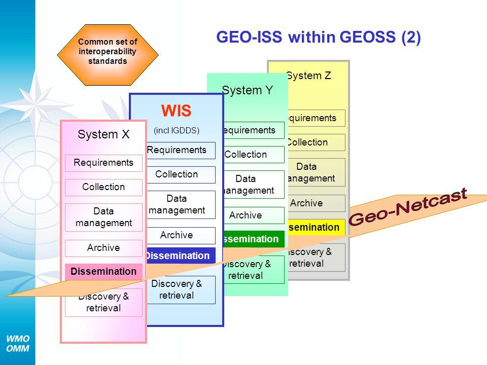 GEO-ISS within GEOSS (2)