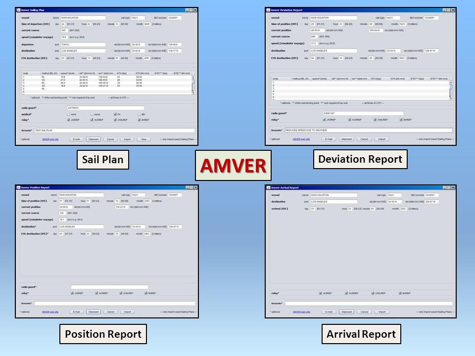 Sail Plan AMVER Deviation Report Position Report Arrival Report