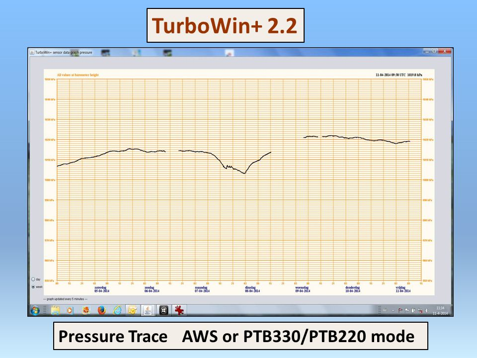 TurboWin+ 2.2 Pressure Trace AWS or PTB330/PTB220 mode