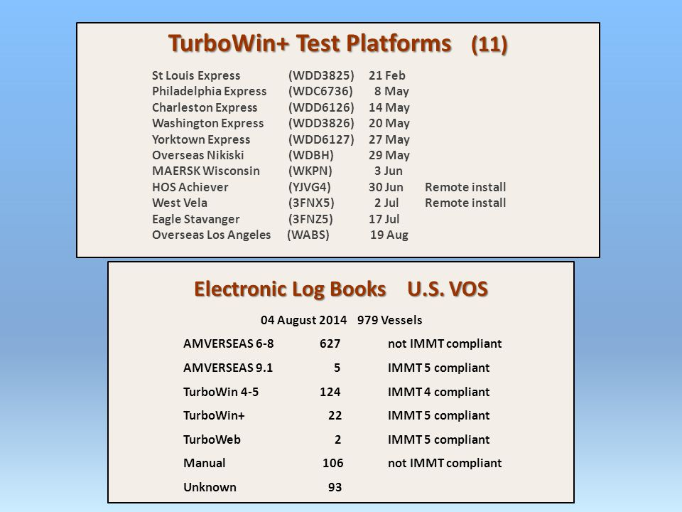TurboWin+ Test Platforms (11) Electronic Log Books U.S. VOS