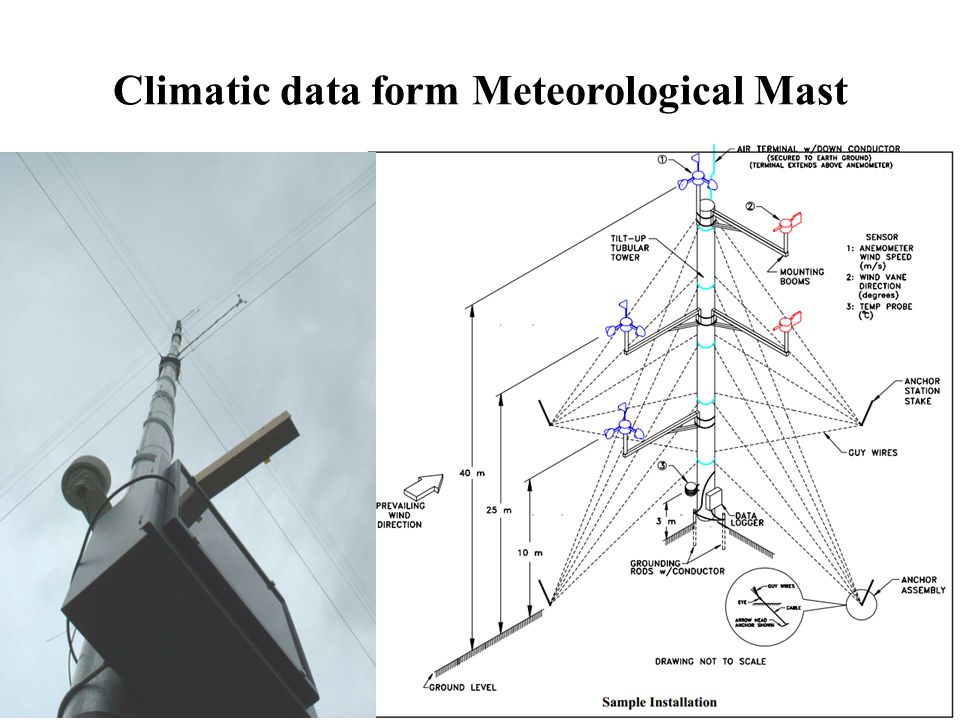 Climatic data form Meteorological Mast