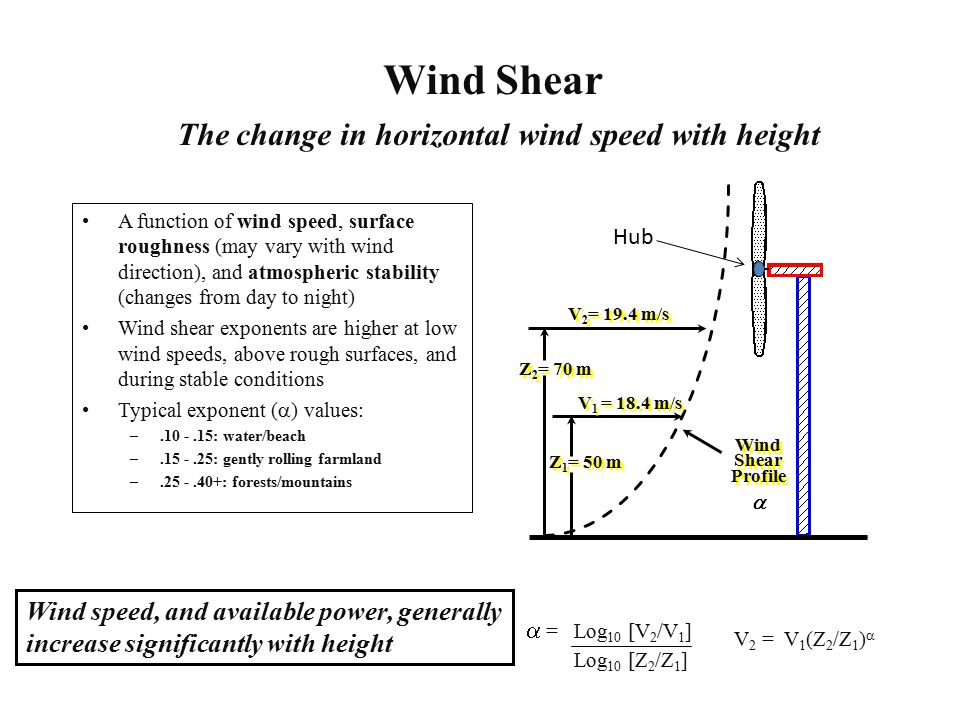 Wind Shear The change in horizontal wind speed with height