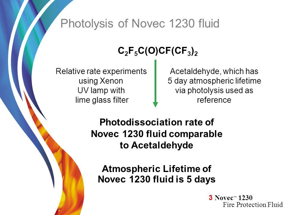 Photolysis of Novec 1230 fluid