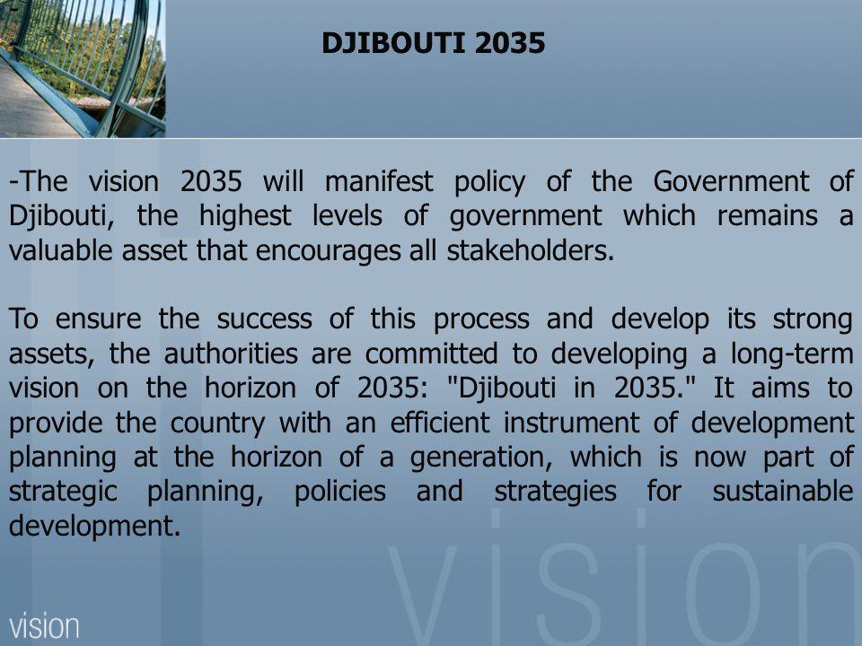 DJIBOUTI 2035