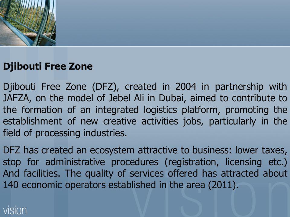 Djibouti Free Zone