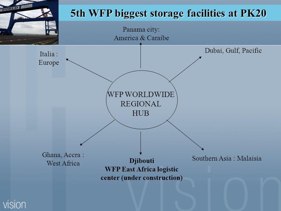5th WFP biggest storage facilities at PK20