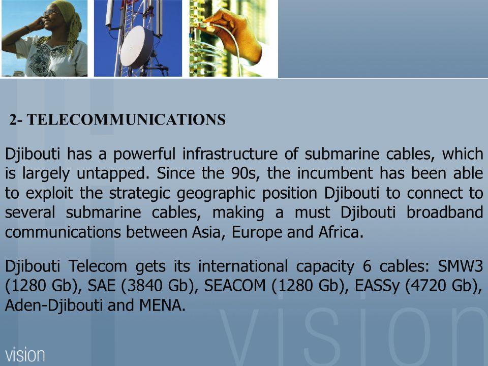 2- TELECOMMUNICATIONS