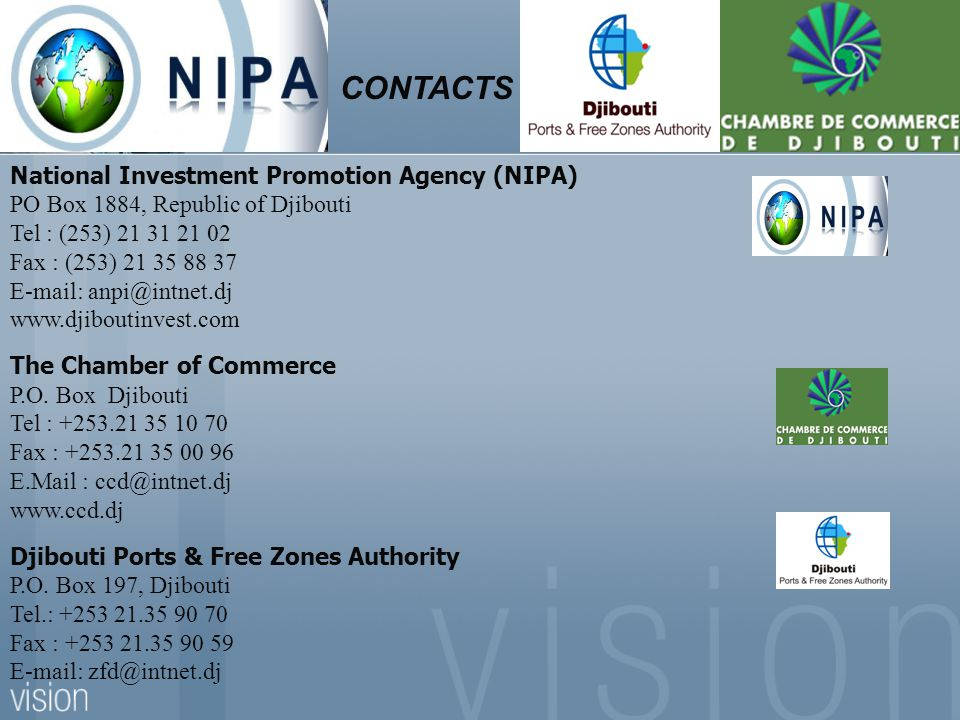 CONTACTS National Investment Promotion Agency (NIPA)