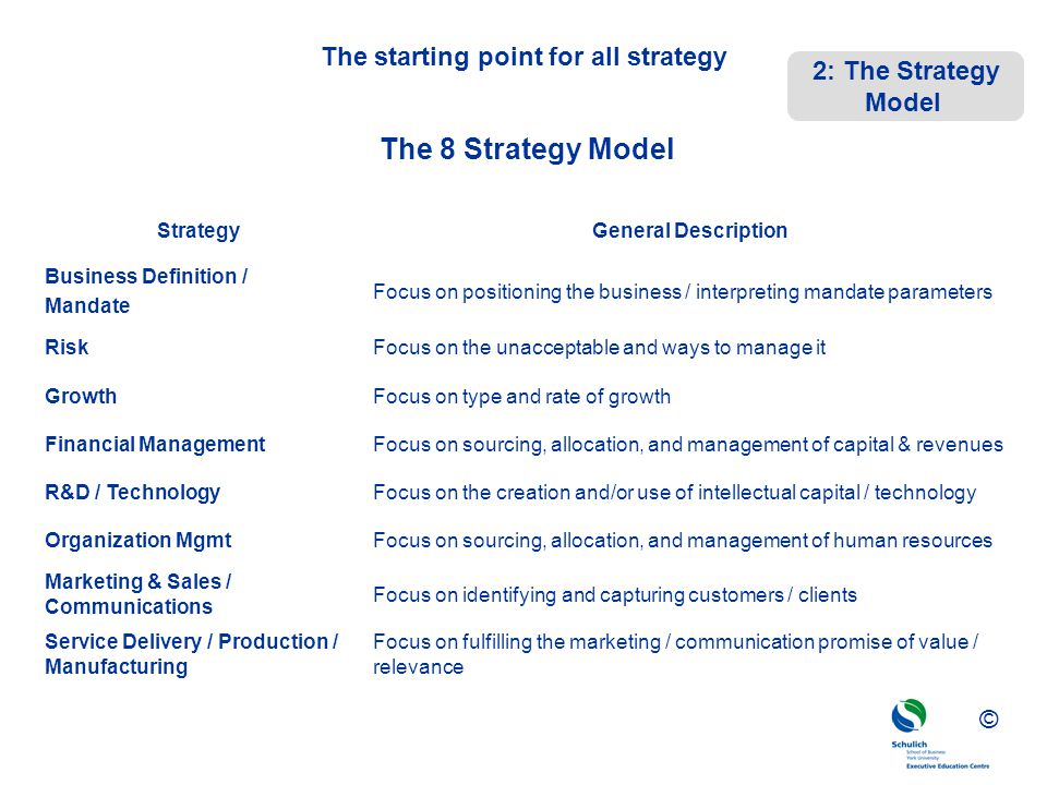 The starting point for all strategy