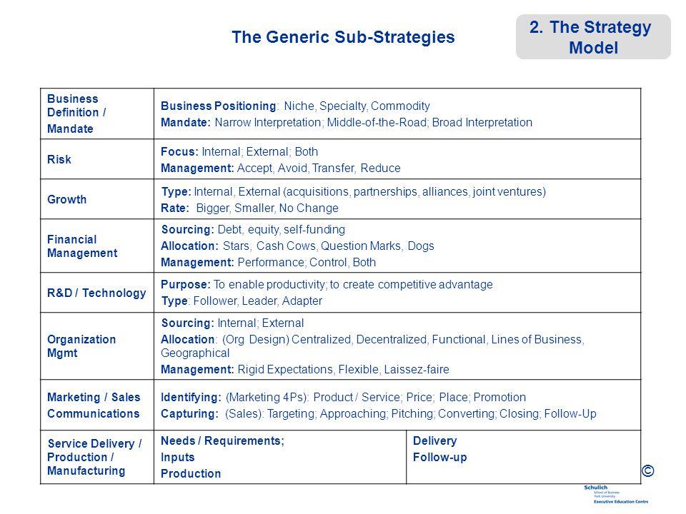 The Generic Sub-Strategies