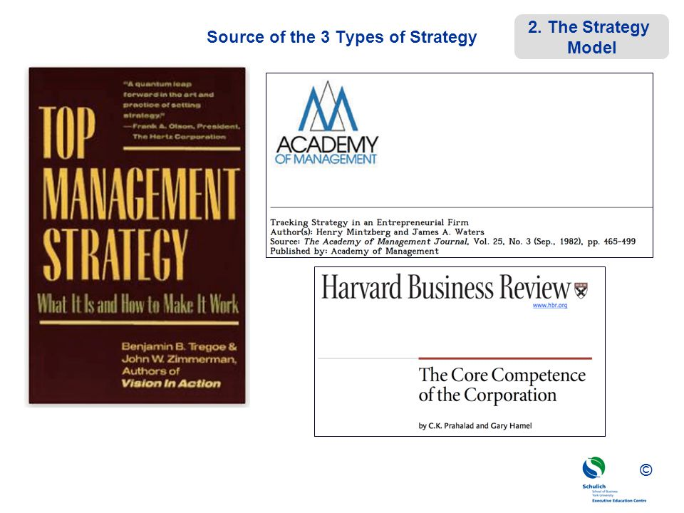Source of the 3 Types of Strategy
