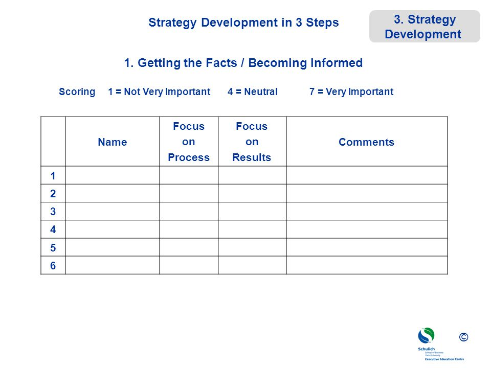 Strategy Development in 3 Steps