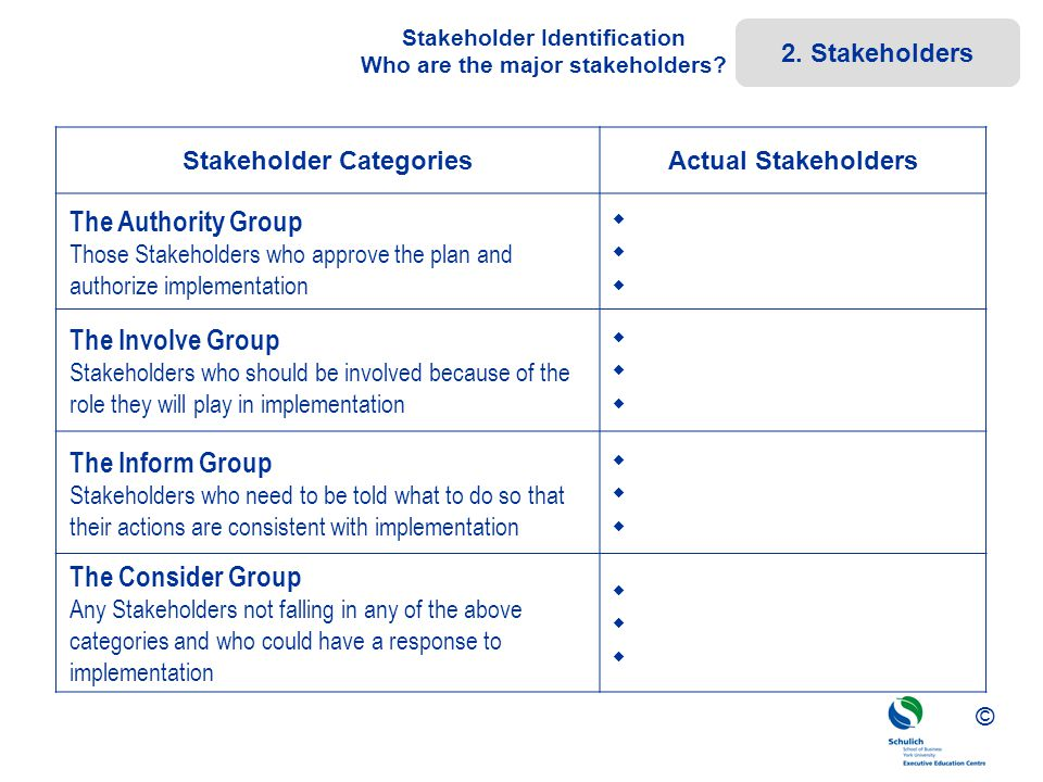 Stakeholder Identification Who are the major stakeholders
