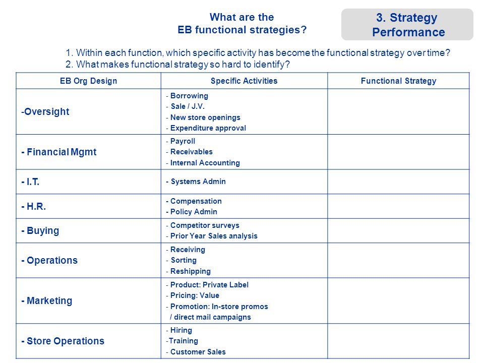 What are the EB functional strategies