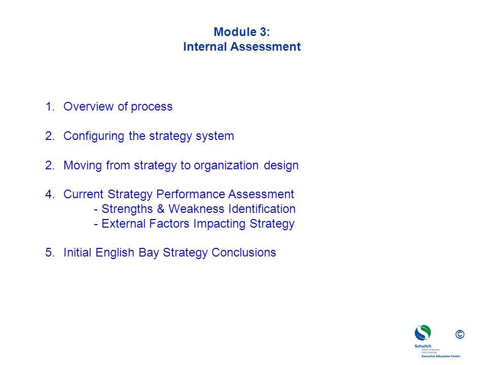 Module 3: Internal Assessment
