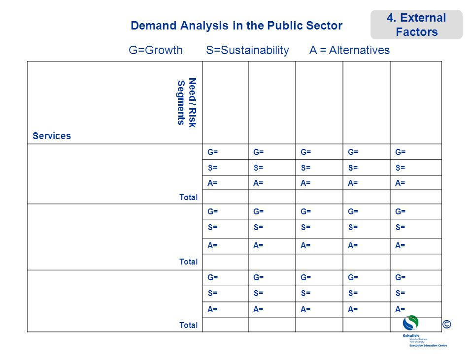 Demand Analysis in the Public Sector