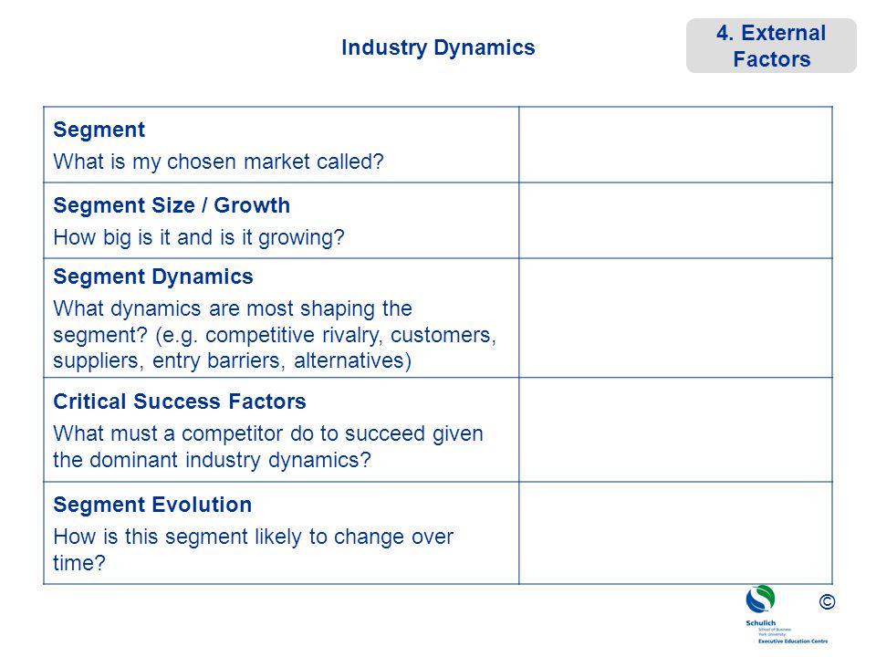 Industry Dynamics 4. External Factors