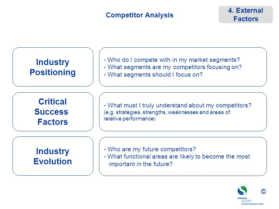 Industry Positioning Critical Success Factors Industry Evolution