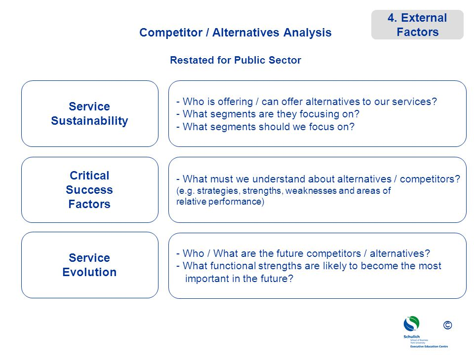 Competitor / Alternatives Analysis Restated for Public Sector