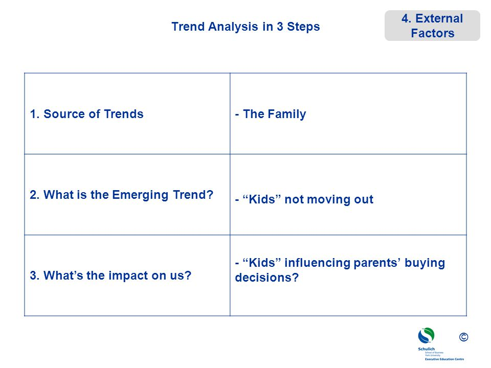 Trend Analysis in 3 Steps